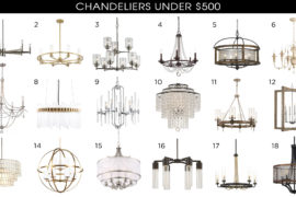 Best Designer Lighting Picks for Your Home Under $500