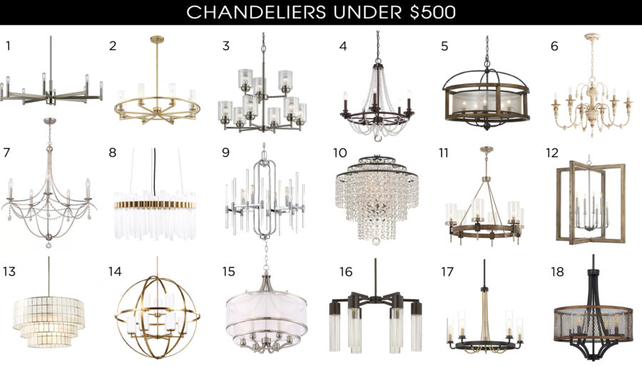 Best Designer Lighting Picks for Your Home Under $500